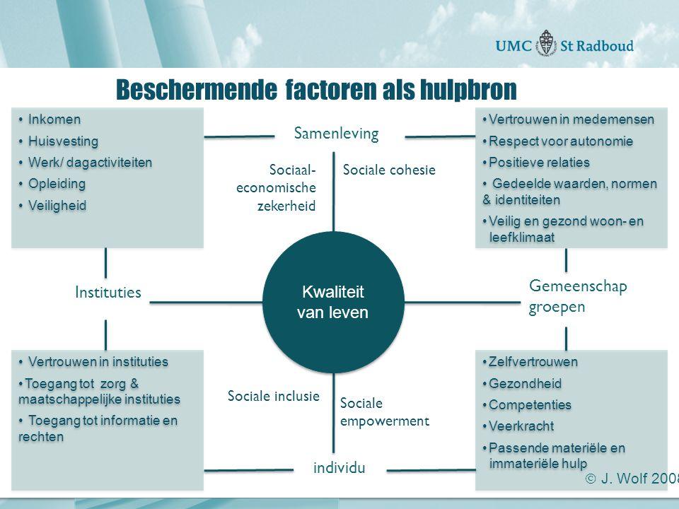 Beschermende factoren als hulpbron