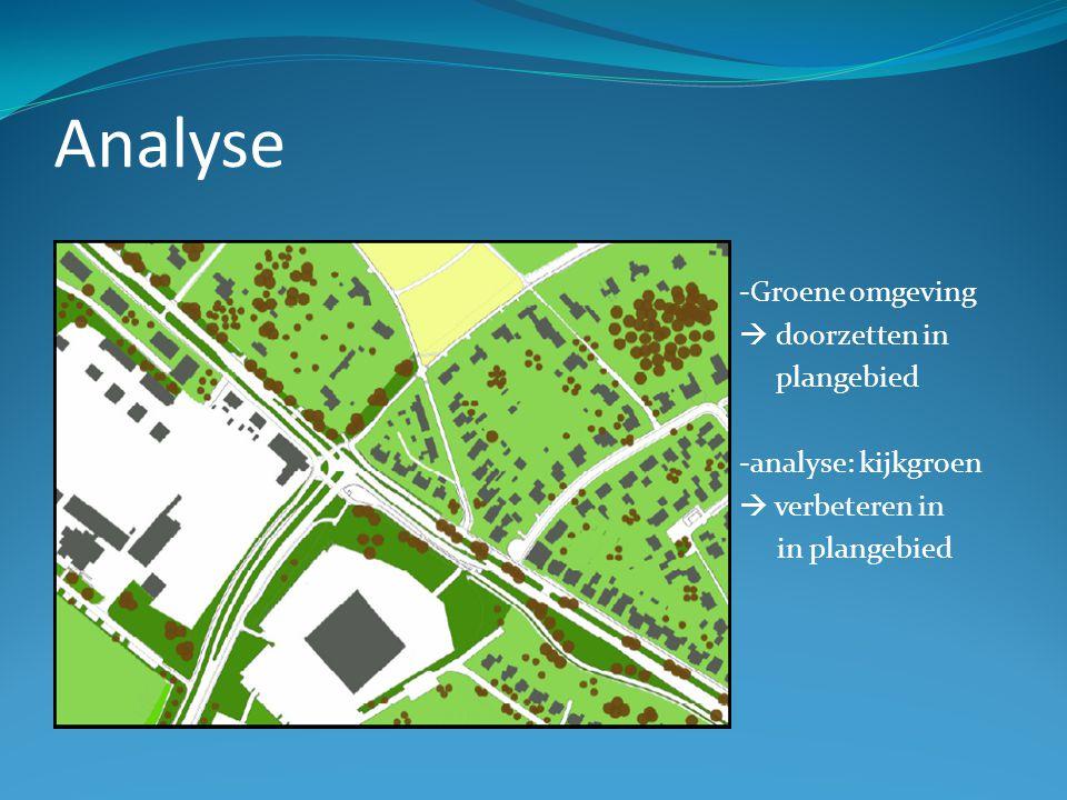 Analyse -Groene omgeving  doorzetten in plangebied