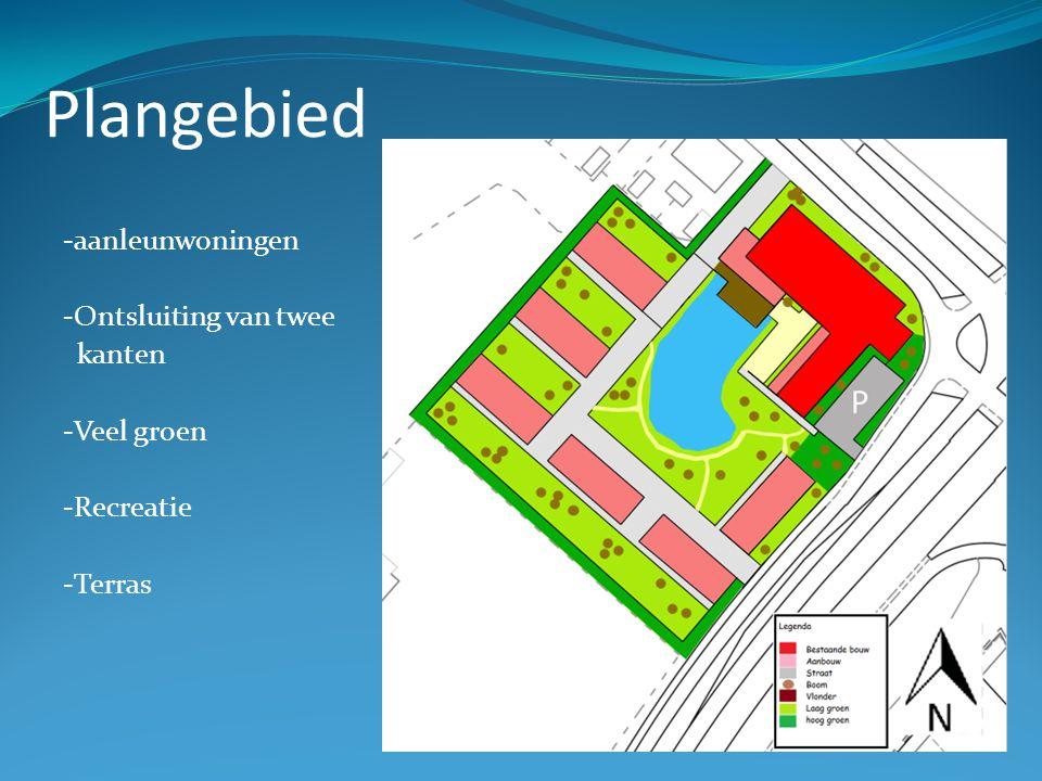 Plangebied -aanleunwoningen -Ontsluiting van twee kanten -Veel groen -Recreatie -Terras