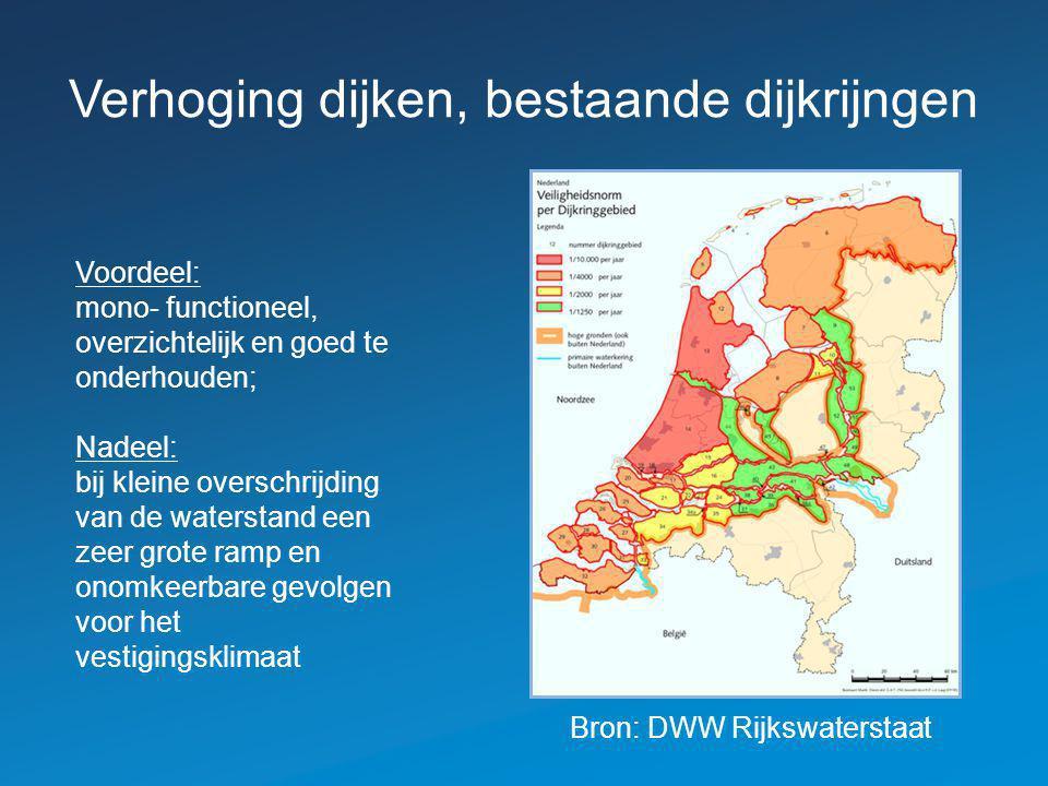 Verhoging dijken, bestaande dijkrijngen