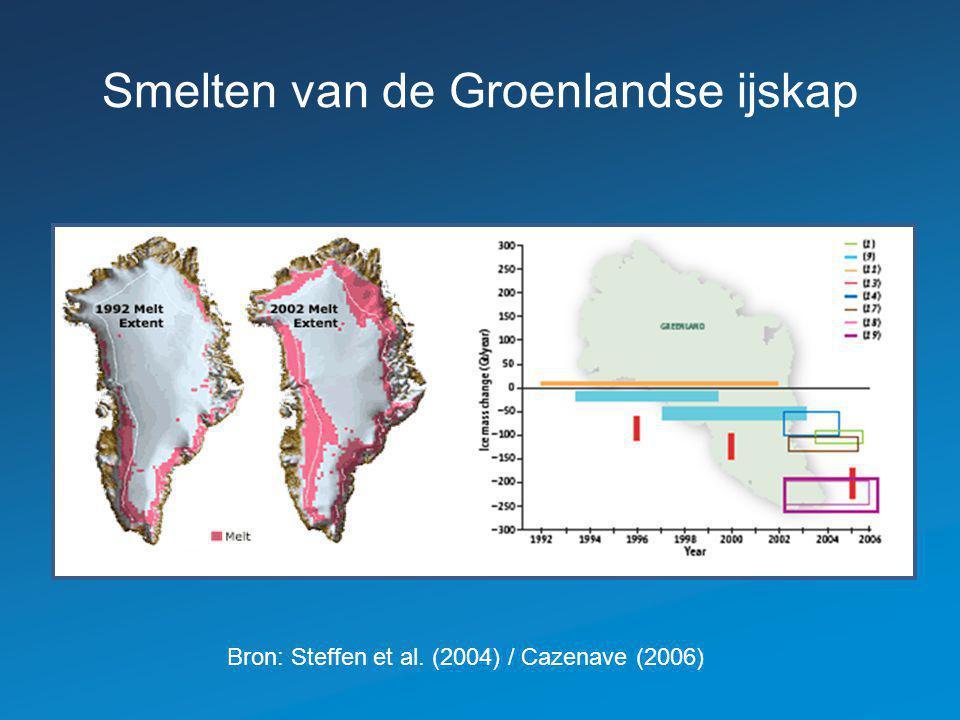 Smelten van de Groenlandse ijskap