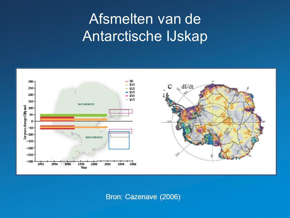 Afsmelten van de Antarctische IJskap