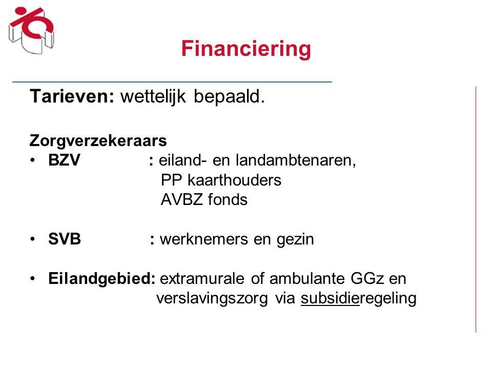 Financiering Tarieven: wettelijk bepaald. Zorgverzekeraars
