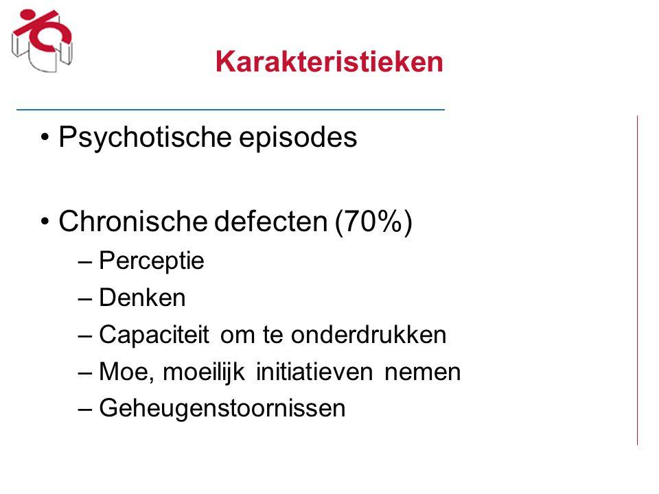 Psychotische episodes Chronische defecten (70%)