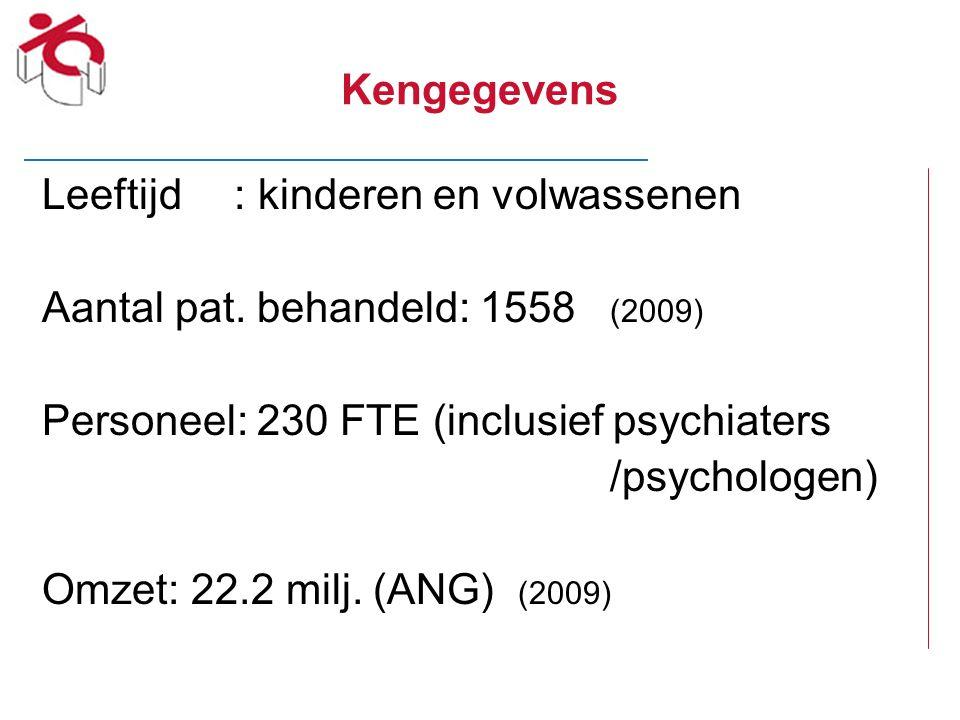 Kengegevens Leeftijd : kinderen en volwassenen. Aantal pat. behandeld: 1558 (2009) Personeel: 230 FTE (inclusief psychiaters.