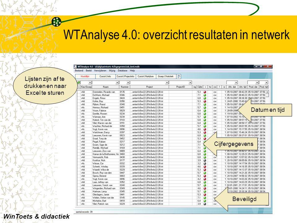 WTAnalyse 4.0: overzicht resultaten in netwerk