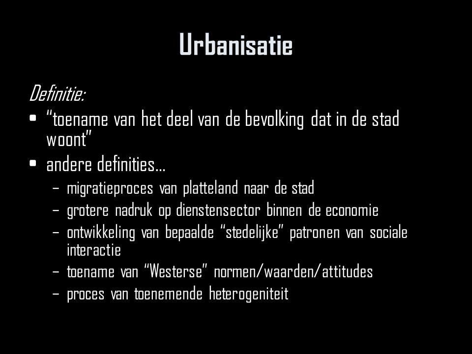Urbanisatie Definitie: