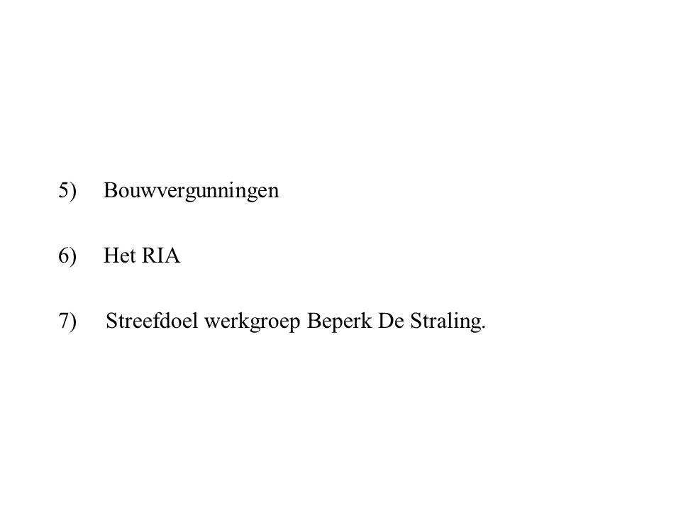 Bouwvergunningen Het RIA 7) Streefdoel werkgroep Beperk De Straling.