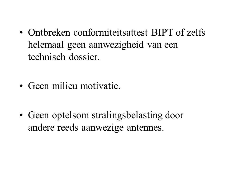 Ontbreken conformiteitsattest BIPT of zelfs helemaal geen aanwezigheid van een technisch dossier.