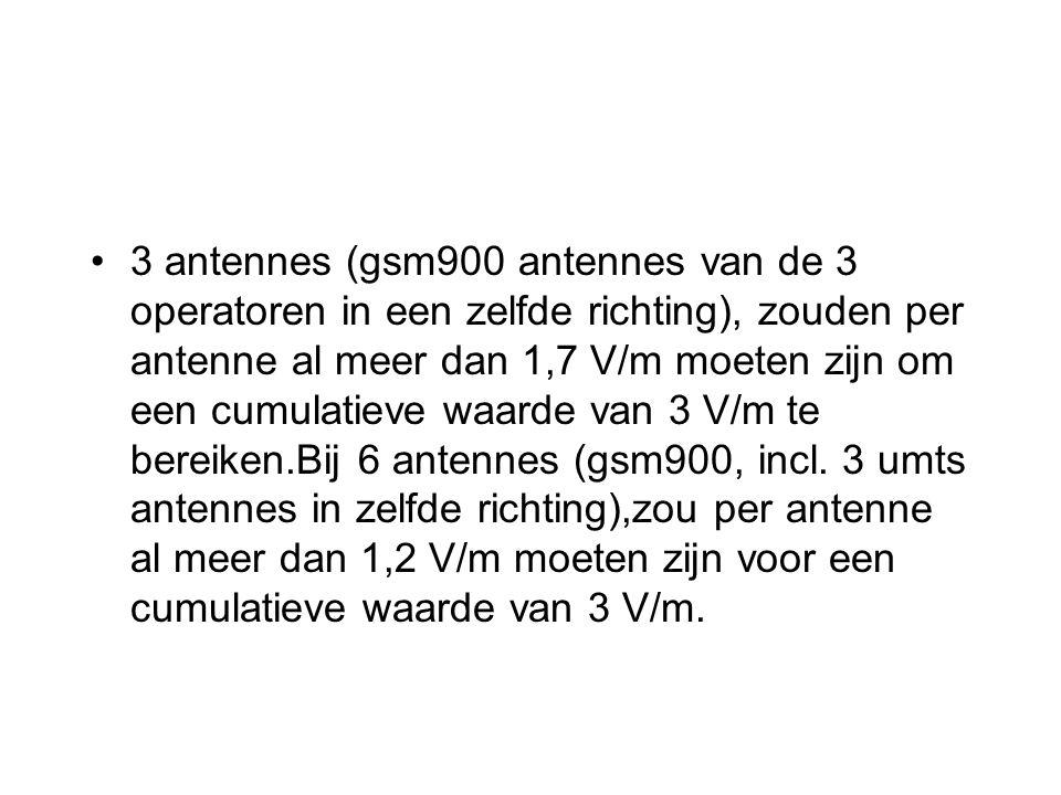 3 antennes (gsm900 antennes van de 3 operatoren in een zelfde richting), zouden per antenne al meer dan 1,7 V/m moeten zijn om een cumulatieve waarde van 3 V/m te bereiken.Bij 6 antennes (gsm900, incl.