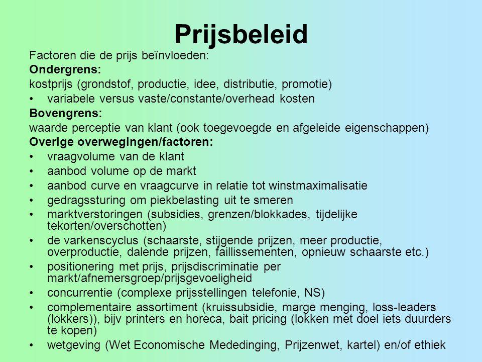 Prijsbeleid Factoren die de prijs beïnvloeden: Ondergrens: