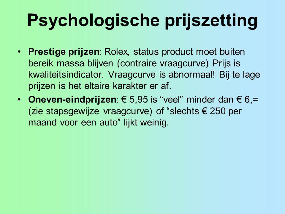 Psychologische prijszetting