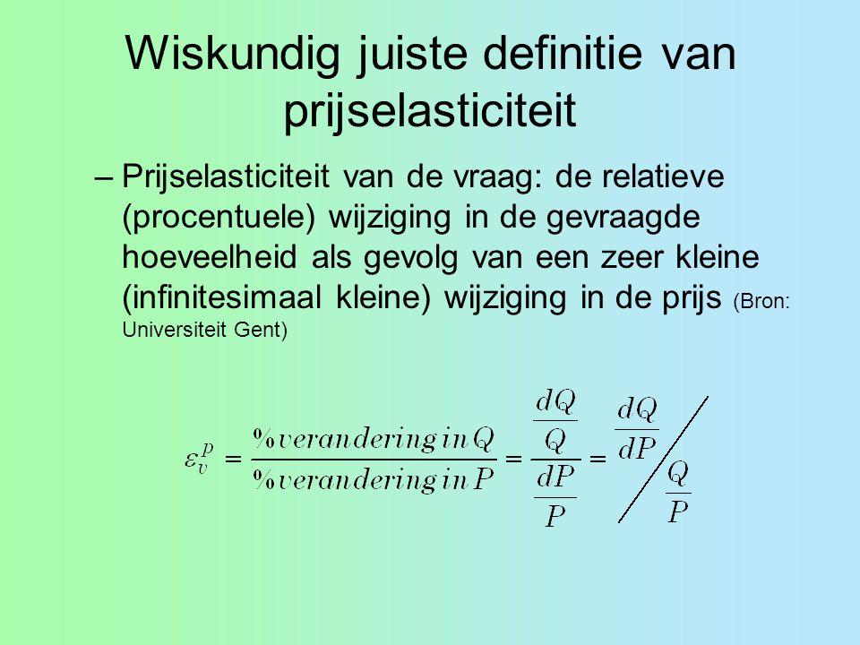 Wiskundig juiste definitie van prijselasticiteit