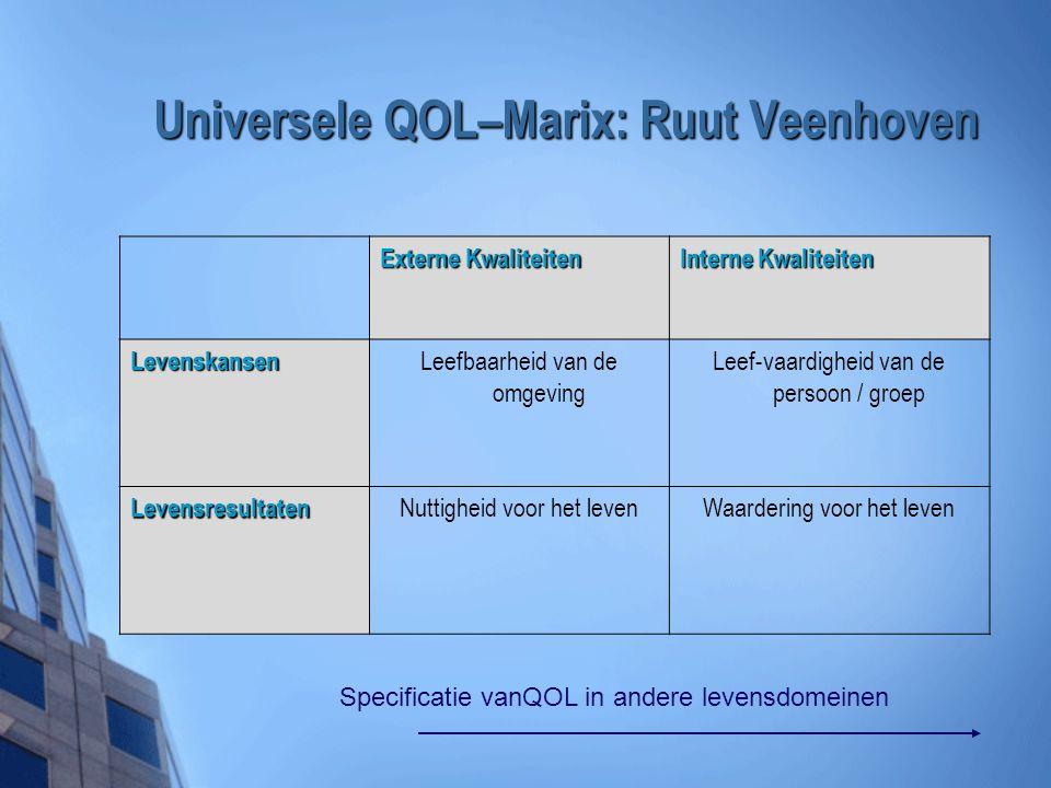 Universele QOL–Marix: Ruut Veenhoven