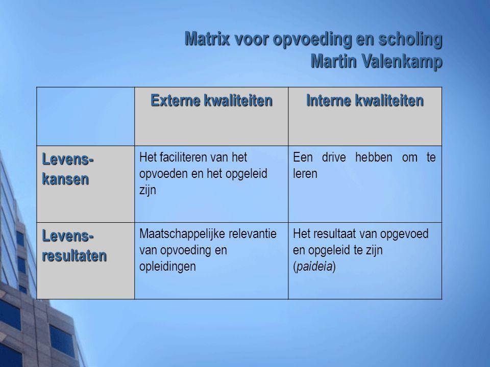 Matrix voor opvoeding en scholing Martin Valenkamp