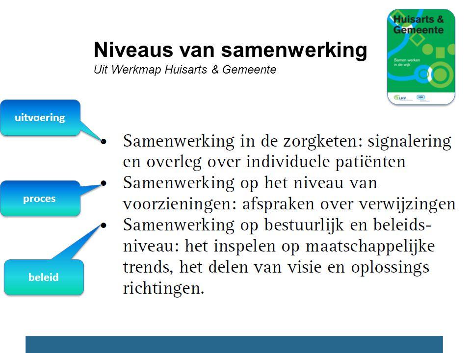 Niveaus van samenwerking Uit Werkmap Huisarts & Gemeente