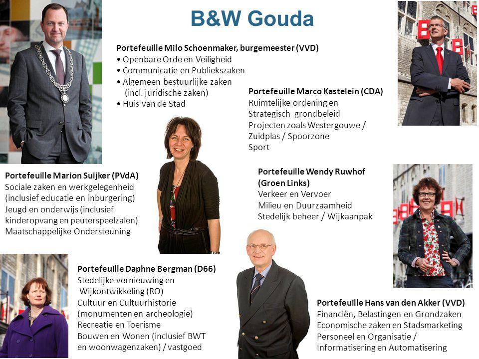 B&W Gouda