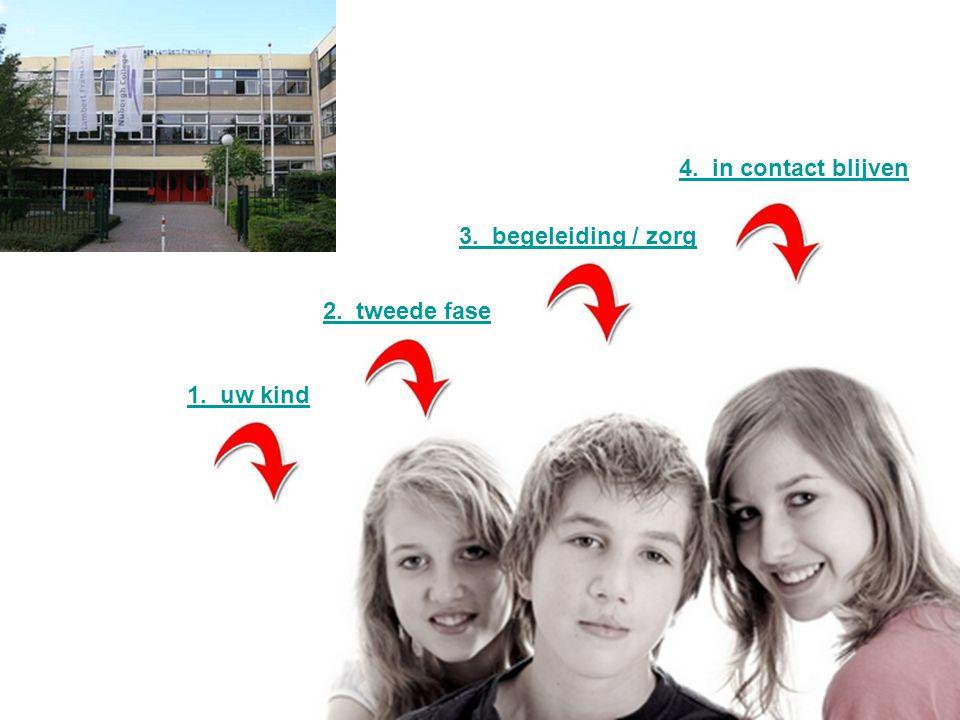 4. in contact blijven 3. begeleiding / zorg 2. tweede fase 1. uw kind