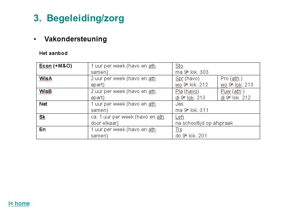 3. Begeleiding/zorg Vakondersteuning І< home
