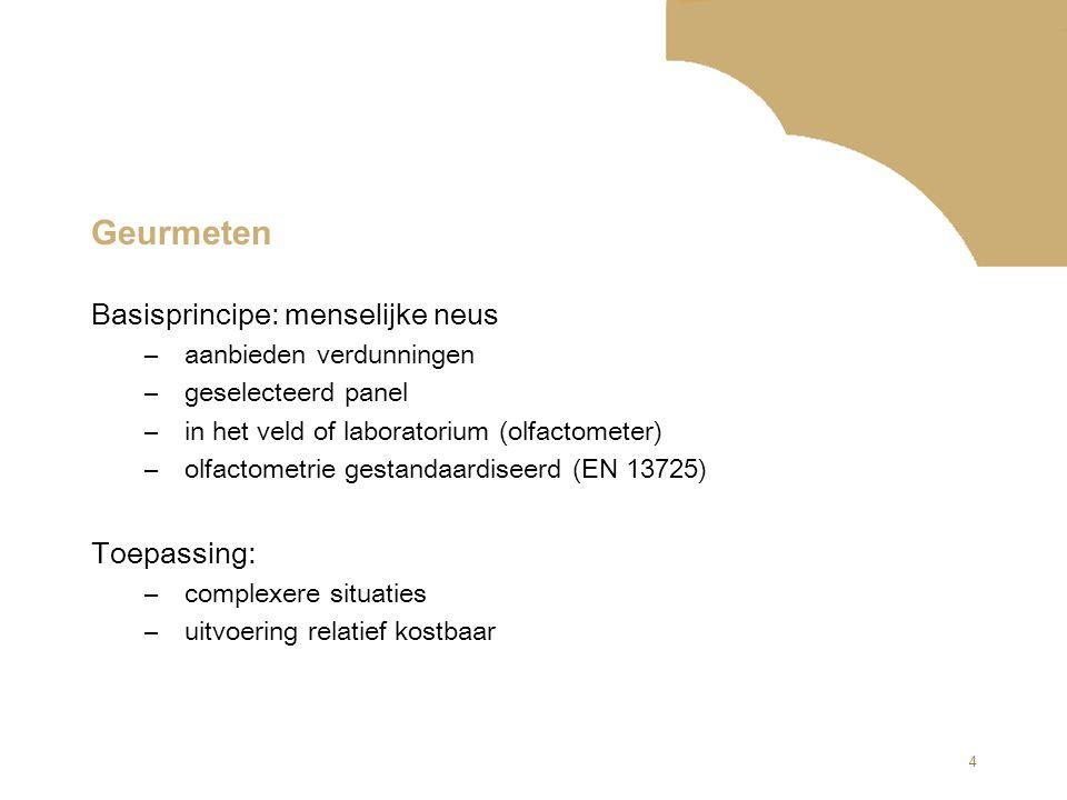 Geurmeten Basisprincipe: menselijke neus Toepassing: