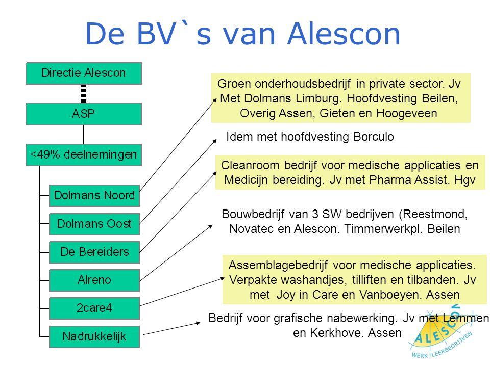 De BV`s van Alescon Groen onderhoudsbedrijf in private sector. Jv