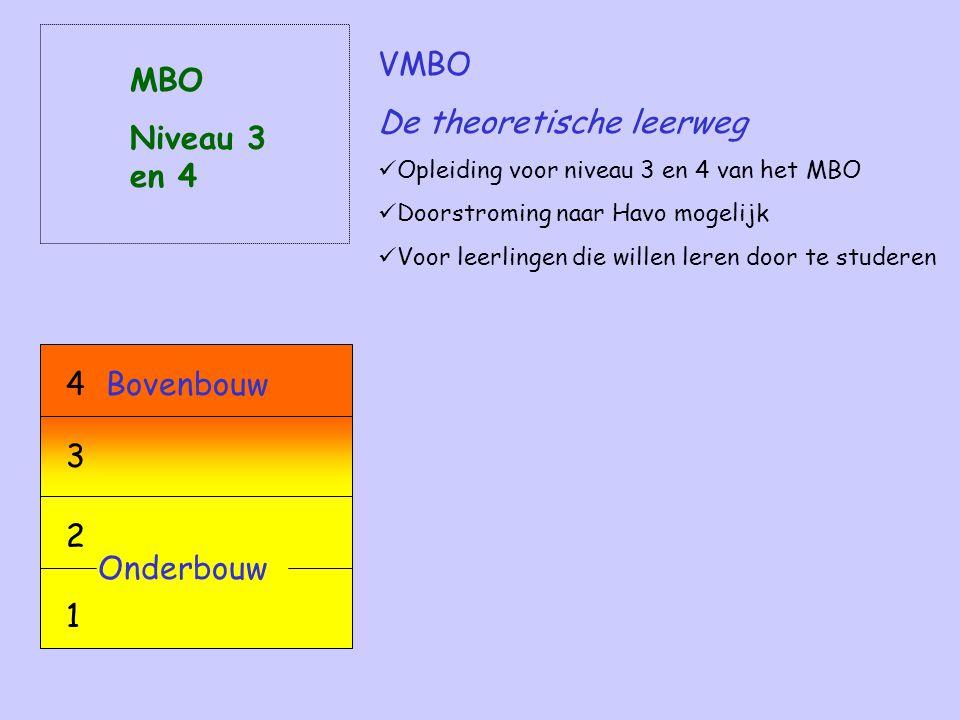 De theoretische leerweg MBO Niveau 3 en 4