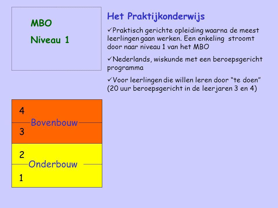 Het Praktijkonderwijs MBO Niveau 1