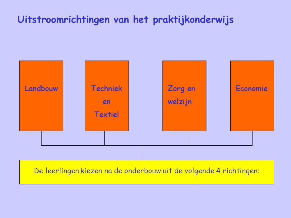 De leerlingen kiezen na de onderbouw uit de volgende 4 richtingen: