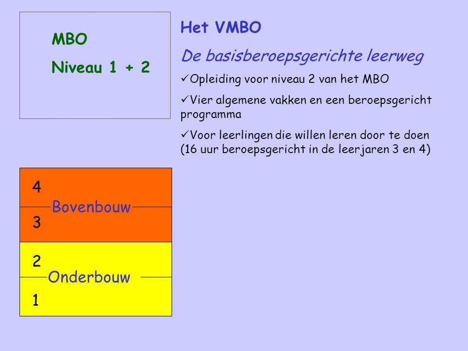 De basisberoepsgerichte leerweg MBO Niveau 1 + 2
