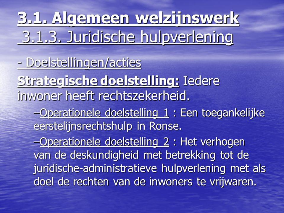 3.1. Algemeen welzijnswerk 3.1.3. Juridische hulpverlening