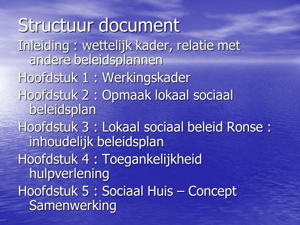 Structuur document Inleiding : wettelijk kader, relatie met andere beleidsplannen. Hoofdstuk 1 : Werkingskader.