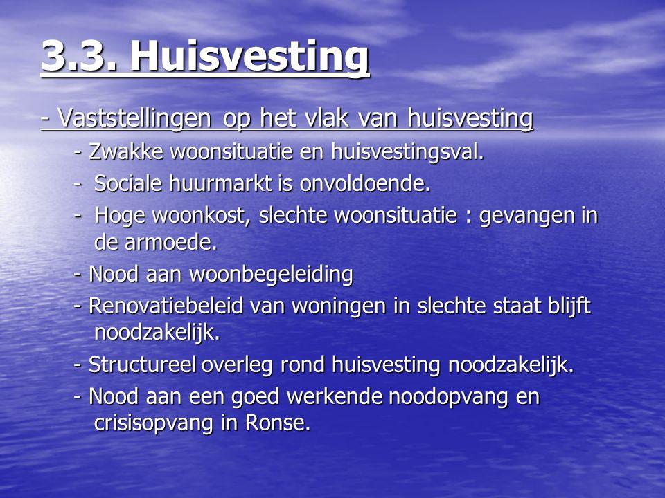 3.3. Huisvesting - Vaststellingen op het vlak van huisvesting