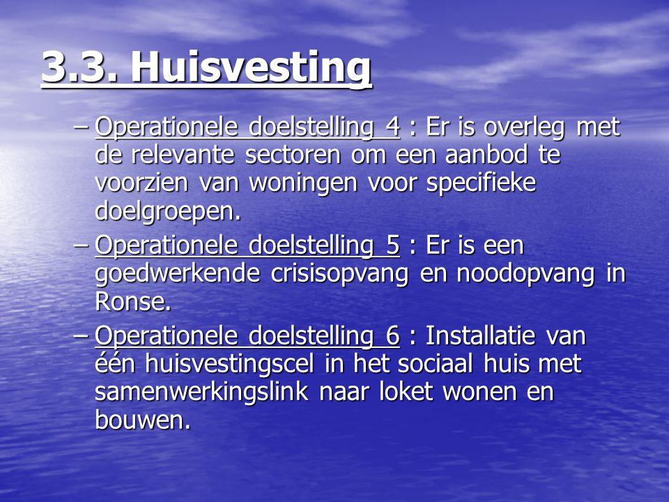 3.3. Huisvesting