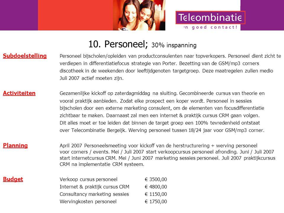 10. Personeel; 30% inspanning