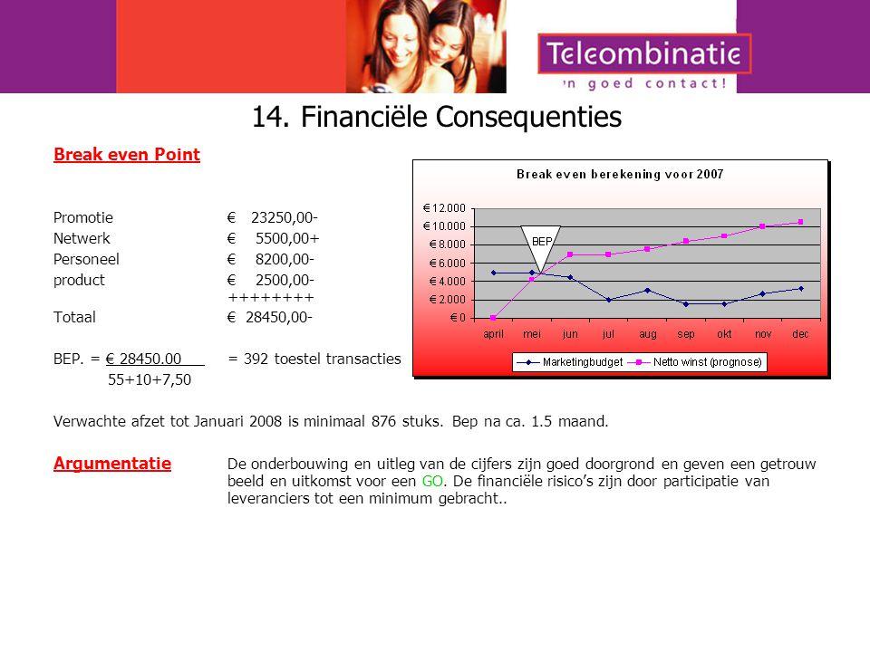 14. Financiële Consequenties
