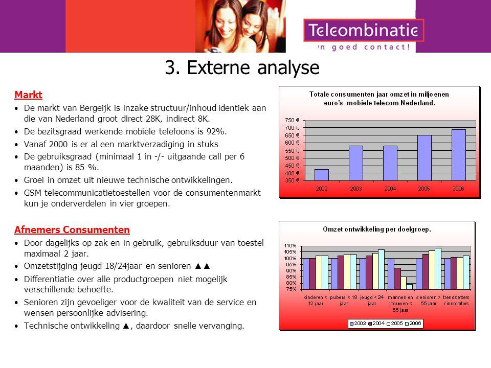 3. Externe analyse Markt Afnemers Consumenten