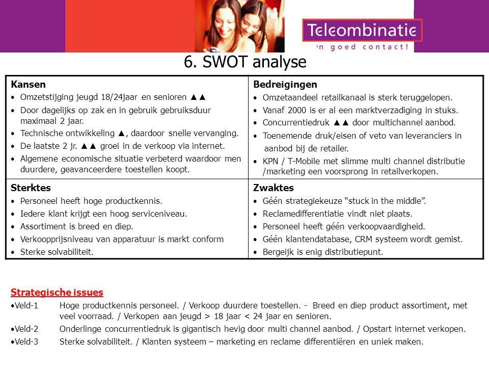 6. SWOT analyse Kansen Bedreigingen Sterktes Zwaktes