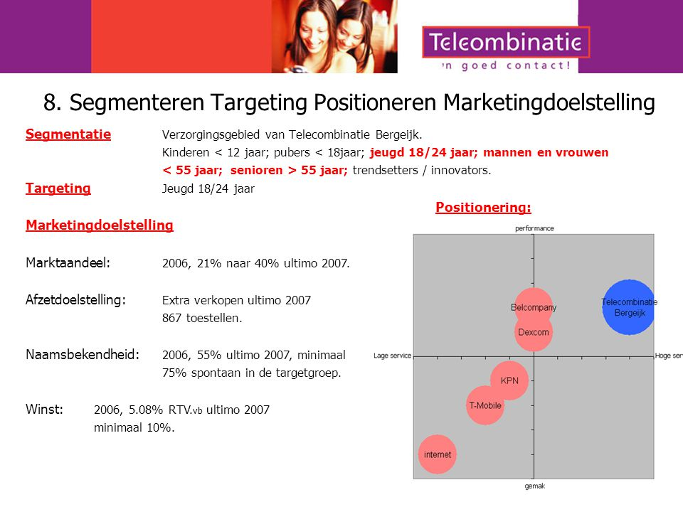 8. Segmenteren Targeting Positioneren Marketingdoelstelling