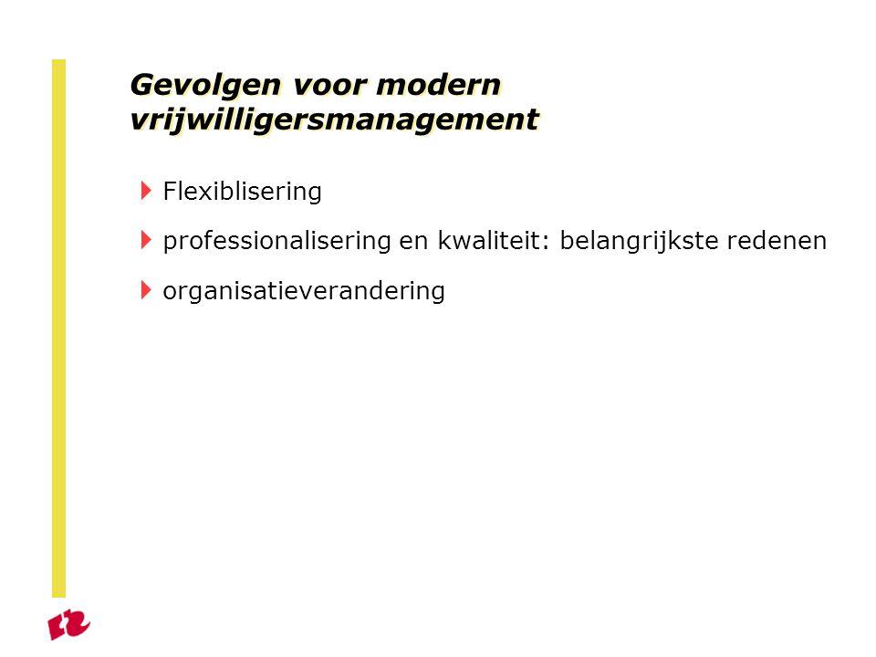 Gevolgen voor modern vrijwilligersmanagement
