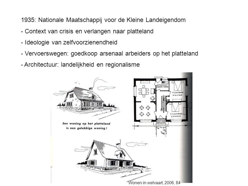 1935: Nationale Maatschappij voor de Kleine Landeigendom