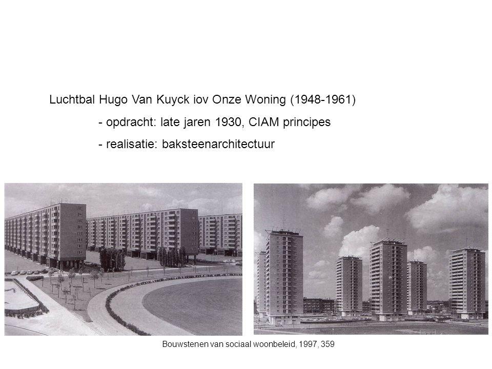 Luchtbal Hugo Van Kuyck iov Onze Woning (1948-1961)