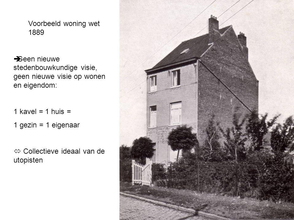 Voorbeeld woning wet 1889 Geen nieuwe stedenbouwkundige visie, geen nieuwe visie op wonen en eigendom: