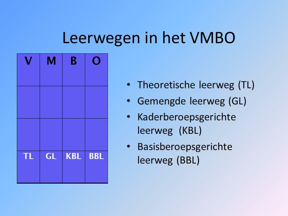 Leerwegen in het VMBO V M B O Theoretische leerweg (TL)