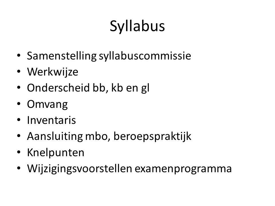 Syllabus Samenstelling syllabuscommissie Werkwijze