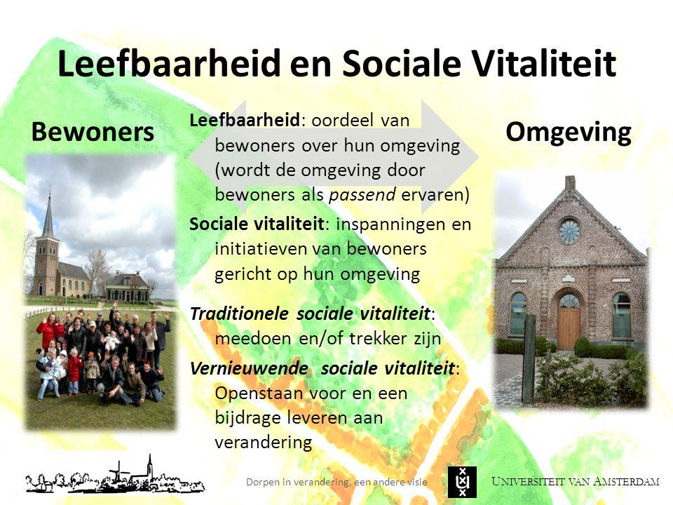 Leefbaarheid en Sociale Vitaliteit