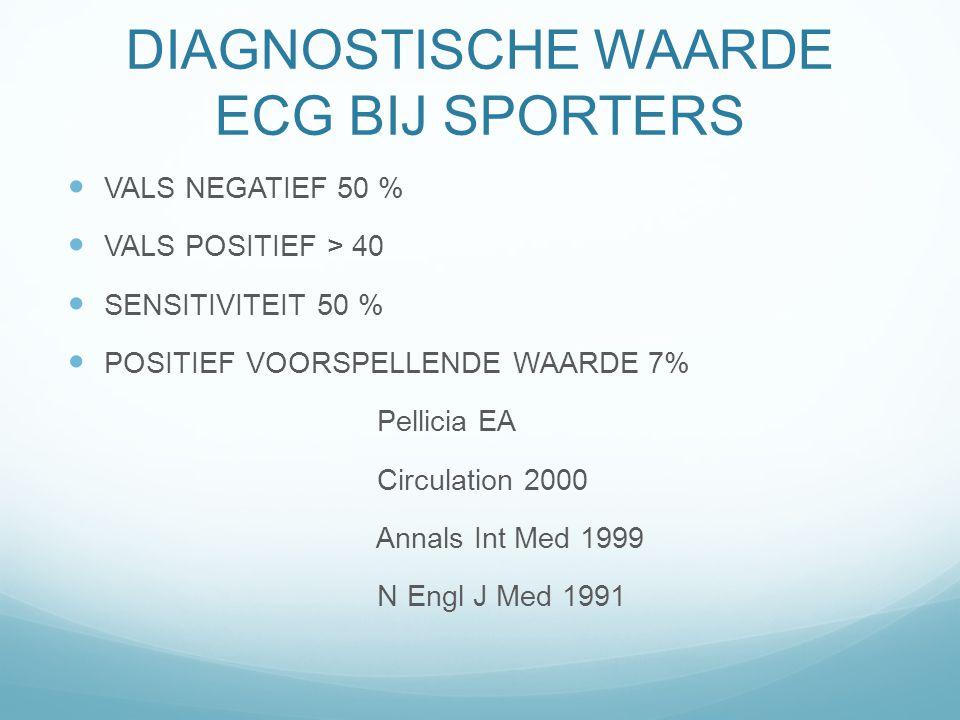 DIAGNOSTISCHE WAARDE ECG BIJ SPORTERS