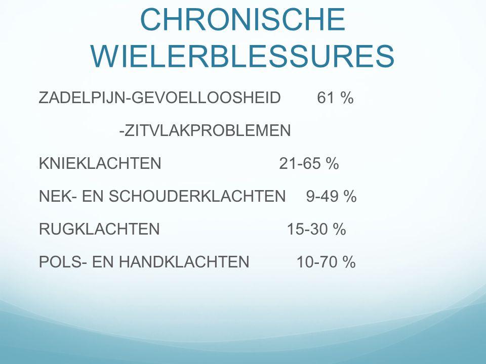 CHRONISCHE WIELERBLESSURES