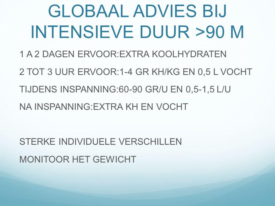 GLOBAAL ADVIES BIJ INTENSIEVE DUUR >90 M