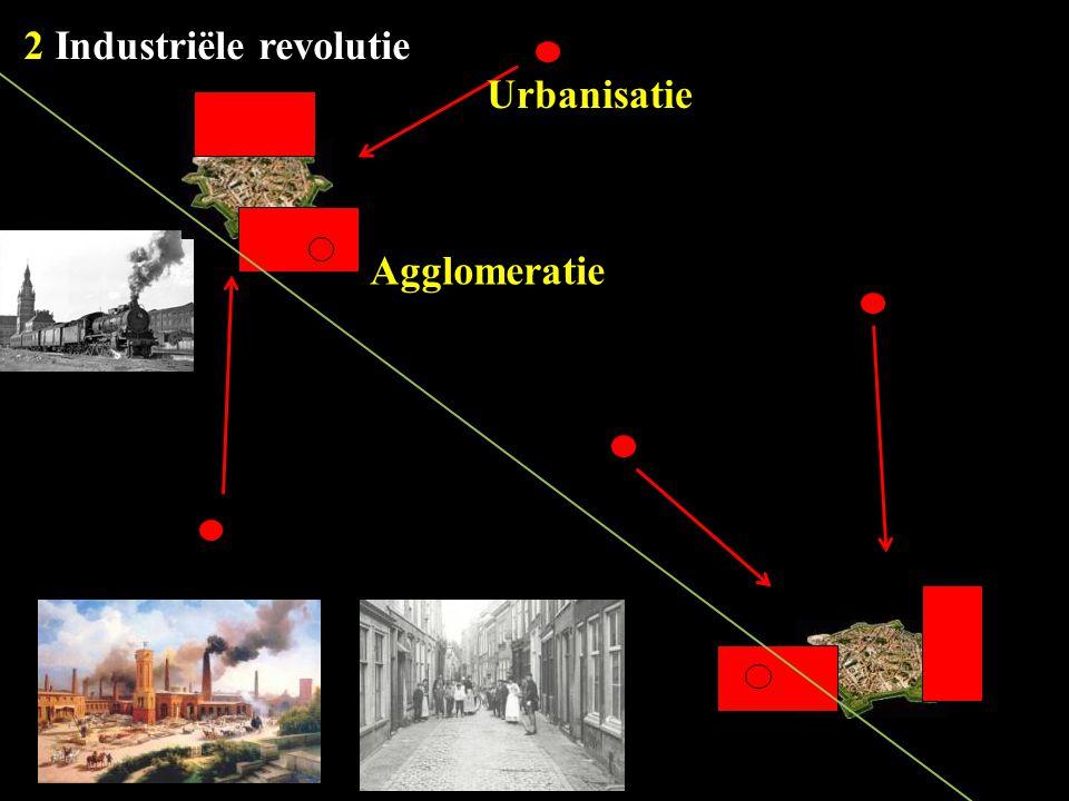 2 Industriële revolutie
