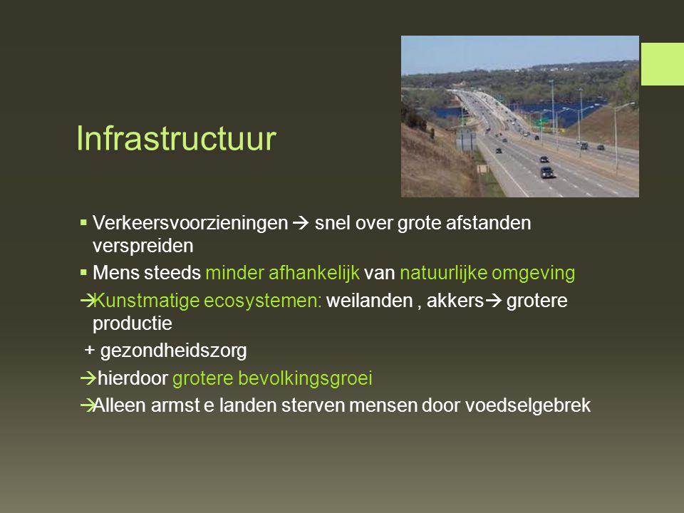 Infrastructuur Verkeersvoorzieningen  snel over grote afstanden verspreiden. Mens steeds minder afhankelijk van natuurlijke omgeving.